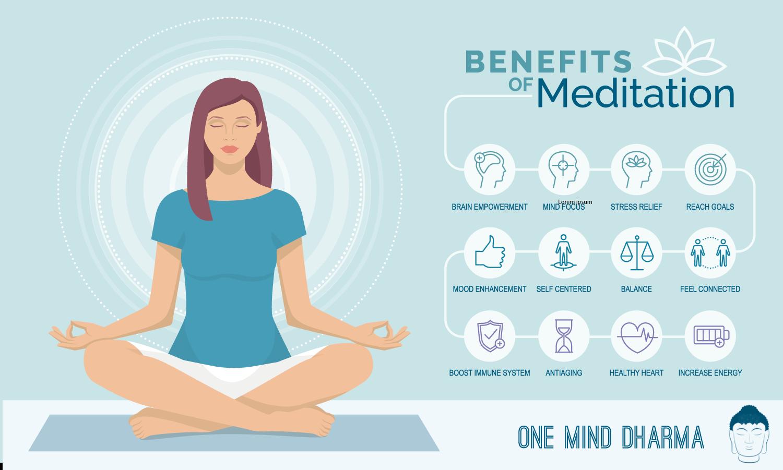 Online Meditation Courses - One Mind Dharma